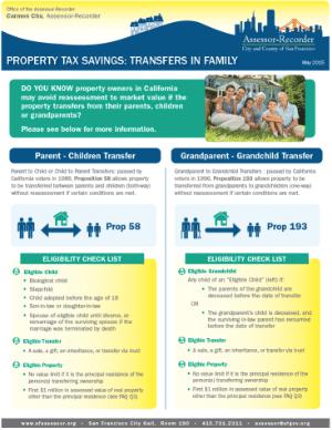 San Francisco County Assessor Property Tax