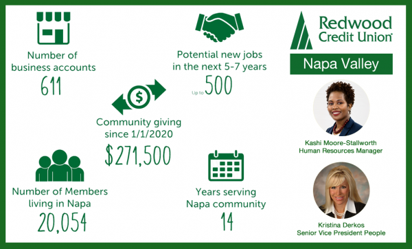 Read more about the article Human Resources Leader Kashi Moore-Stallworth Joins RCU in Preparation for Napa Region Expansion